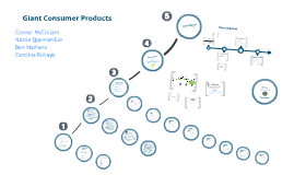 Copy of Giant Consumer Products
