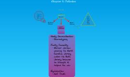 Ch 5: Fallacies