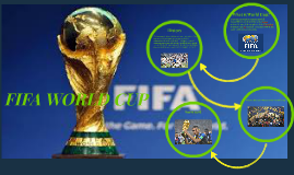 What is World Cup
