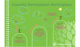 Capacity Development Marketplace Today