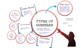Copy of Types of Business - Private/Public