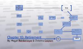 Theme: Retirement