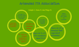 Arkansas FFA Association