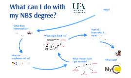 GE Copy of What can I do with my NBS degree?