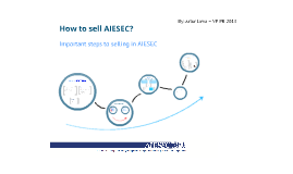 Copy of How to sell AIESEC – @VP