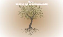 Nelligan Family Tree