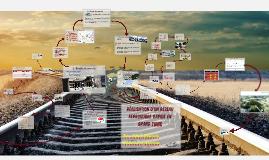 Réalisation d'un réseau ferroviaire ra