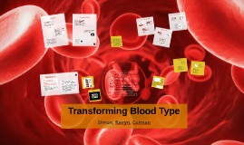 Copy of Transforming Blood Type