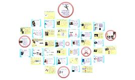 Copy of Teaching Portfolio
