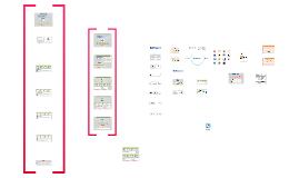 앱분석을 통한 교수-학습 설계방안(특수교사연수)