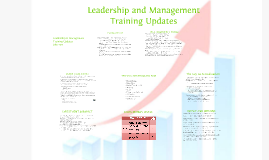 Leadership & Mgmt Training