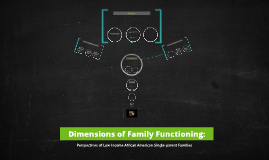 Dimensions of Family Functioning: