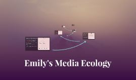 My Media Ecology