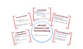 Copy of Interview Expertin Familienbildung