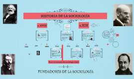 Copy of HISTORIA DE LA SOCIOLOGÍA