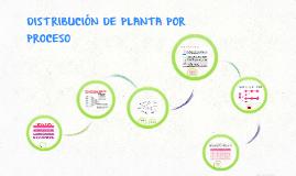 DISTRIBUCIÓN DE PLANTA POR PROCESO