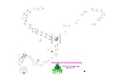 Copy of Sistemas de gestión ambiental