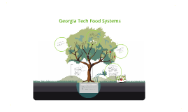Georgia Tech Food Systems