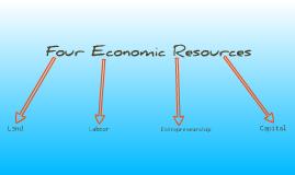 Four Economic Resources by cod addict on Prezi