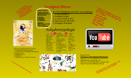 Copy of Fertigkeit Hören
