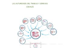 Copy of LAS AUTORIDADES DEL TRABAJO Y SERVICIOS SOCIALES