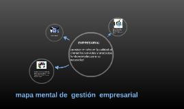 MAPA MENTAL DE GESTION EMPRESARIAL