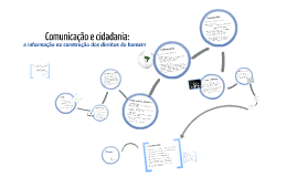 Comunicação e cidadania: a informação na construção dos direitos do homem