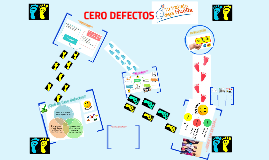 CERO DEFECTOS