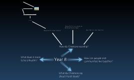 Year 8 Religious Education