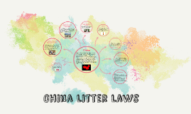 China litter laws