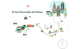 El Pais Fascinante de Mexico