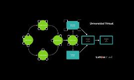 Modelo de Universidad Virtual