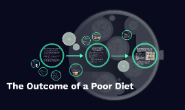 Copy of The Outcome of a Poor Diet
