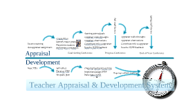 HISD Teacher Appraisal & Development System