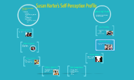 Copy of Susan Harter's Self-Perception Profile