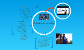 Copy of Sustainability Issue: Bottled Water