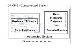 Rescop Framework ERP Validation