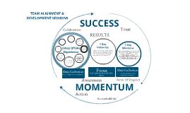 Team Alignment & Development Sessions