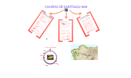 Copy of Camino de Santiago 2018