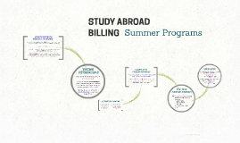 Study Abroad Billing - Summer