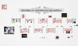 Copy of HISTÓRIA DO MOVIMENTO PSICALÍTICO