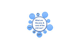 Pros and Cons of War?