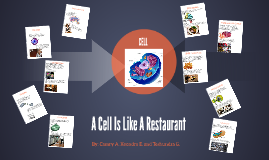 A Cell Is Like A Resturant
