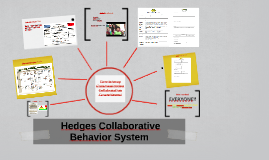 Hedges Collaborative  Behavior System