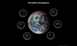 Copy of The Earth's Atmosphere