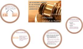 las situaciones jurídicas de las personas respecto a la juri