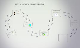 Copy of LEY DE LA CAIDA DE LOS CUERPOS