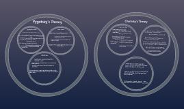 Copy of Psychology Prezi II. :D