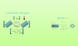Rizoma - Modelo de empresa de Community Management
