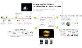 Computing the Climate: The evolution of climate models